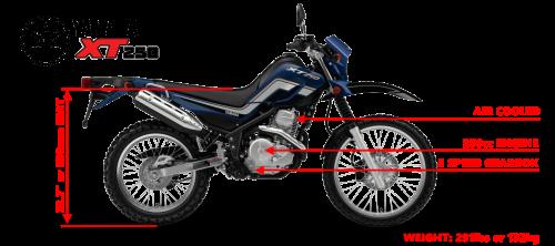 Yamaha XT250 2021 Website